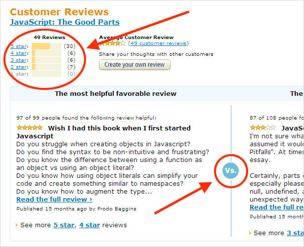 Amazon Customer Reviews Easy to Compare