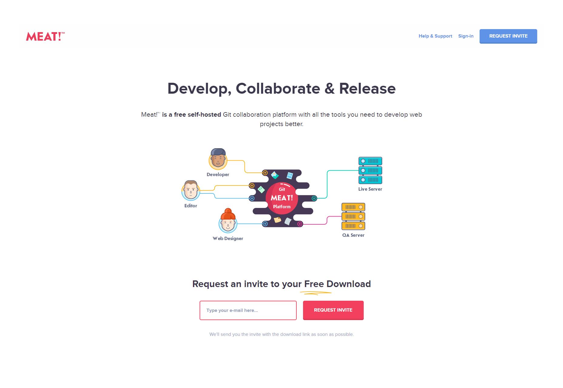 Meat !: Plataforma colaborativa para desarrolladores web