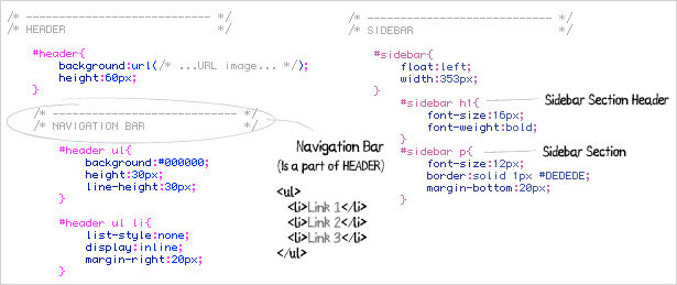 CSS simple
