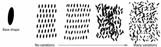 Diagrama que muestra diferentes disposiciones de la misma forma