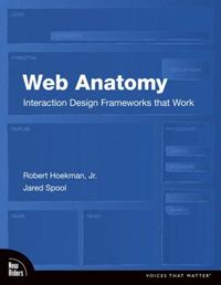 Anatomía web