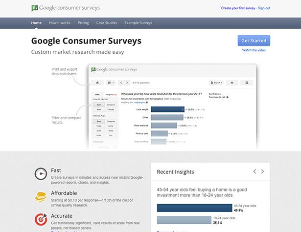 encuestas de consumidores