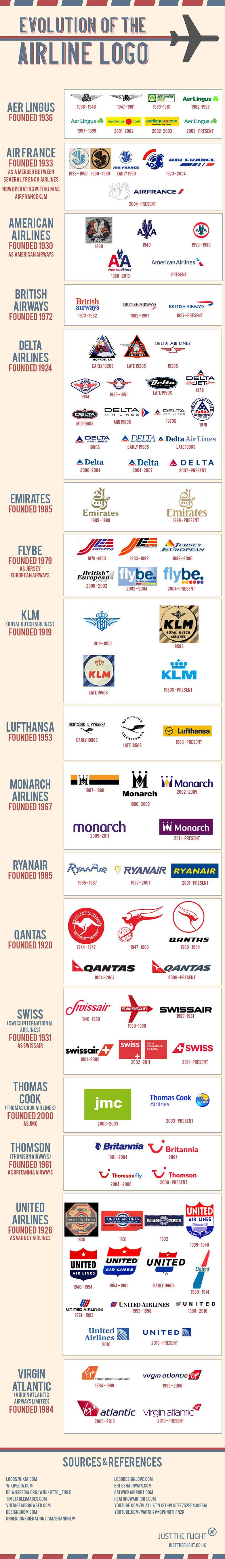 9 aerolineas-logos