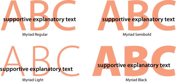 ejemplos de cómo el texto grande grueso y delgado funciona mejor