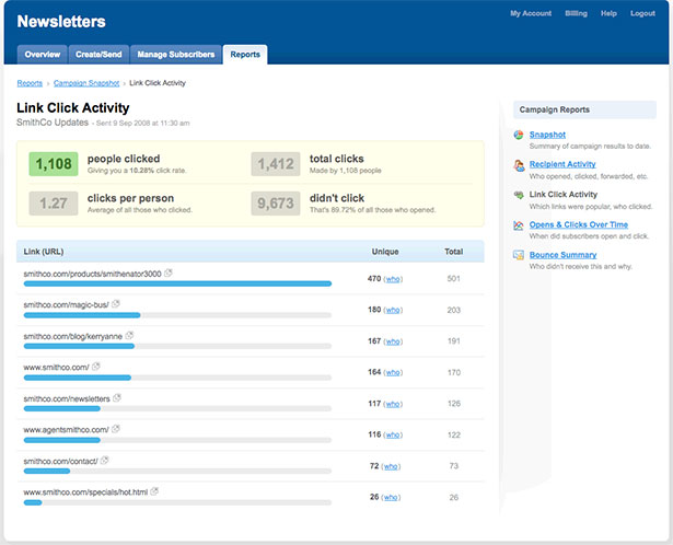 Interfaz de la aplicación Monitor de campaña