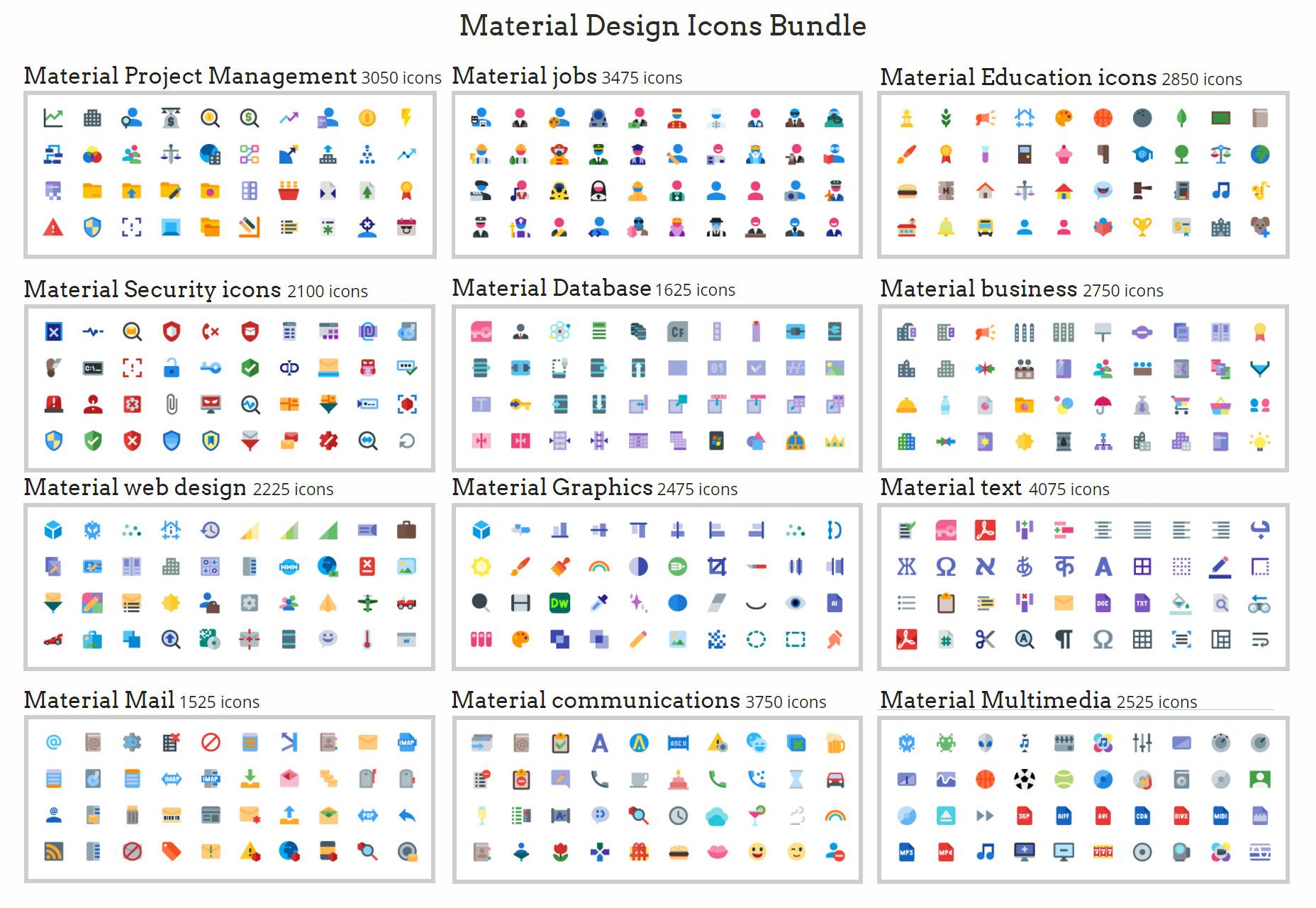 Conjunto de iconos de material multigrupo Humongous