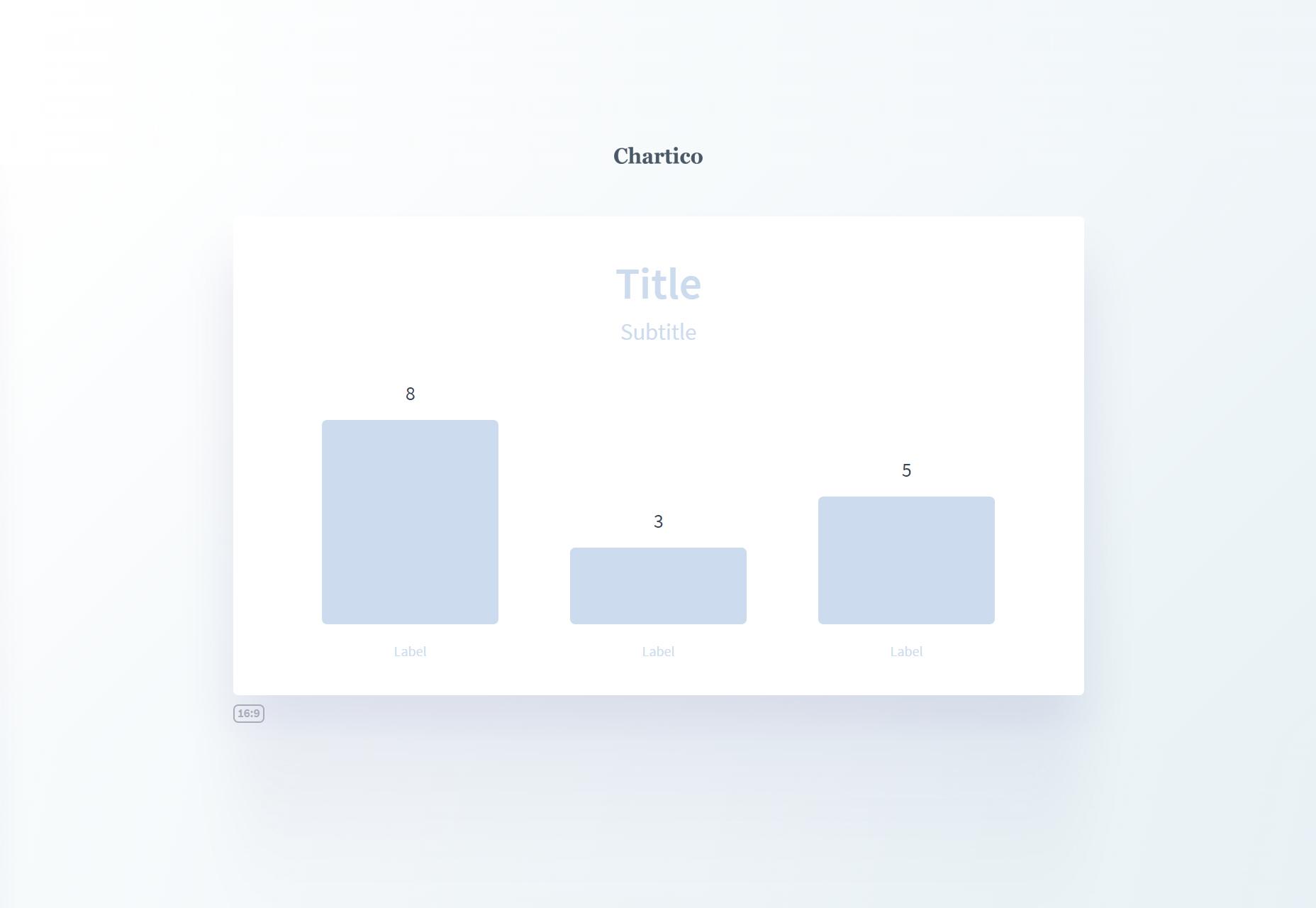 Chartico: interactieve online chart-creatie