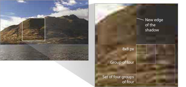esimerkki JPG-esineistä, jotka rikkovat kunnon maisemakuvan