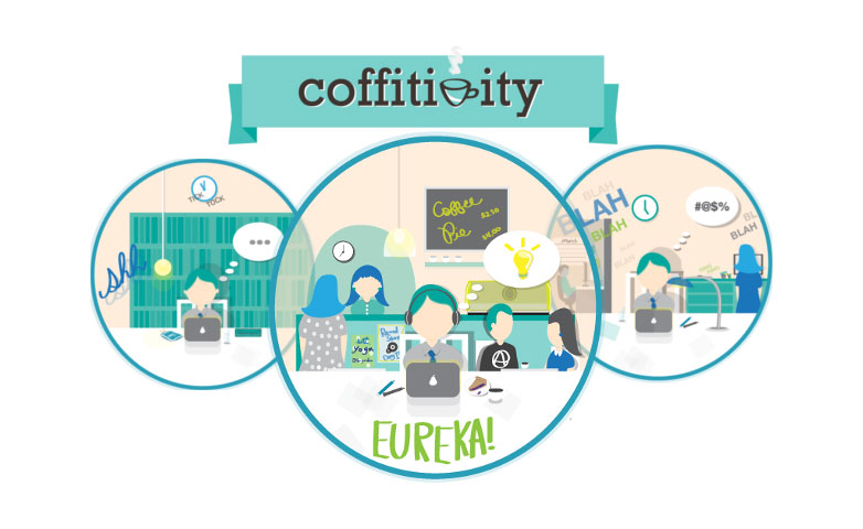 coffitivity_001