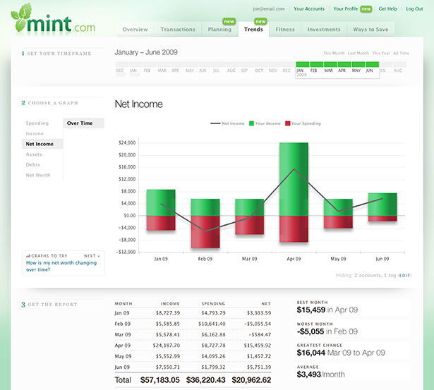 Mint App Interface