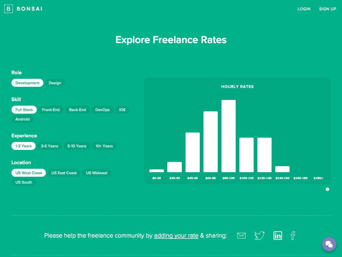 explorador de tarifas freelance