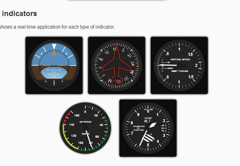 jQuery Flight Indicators