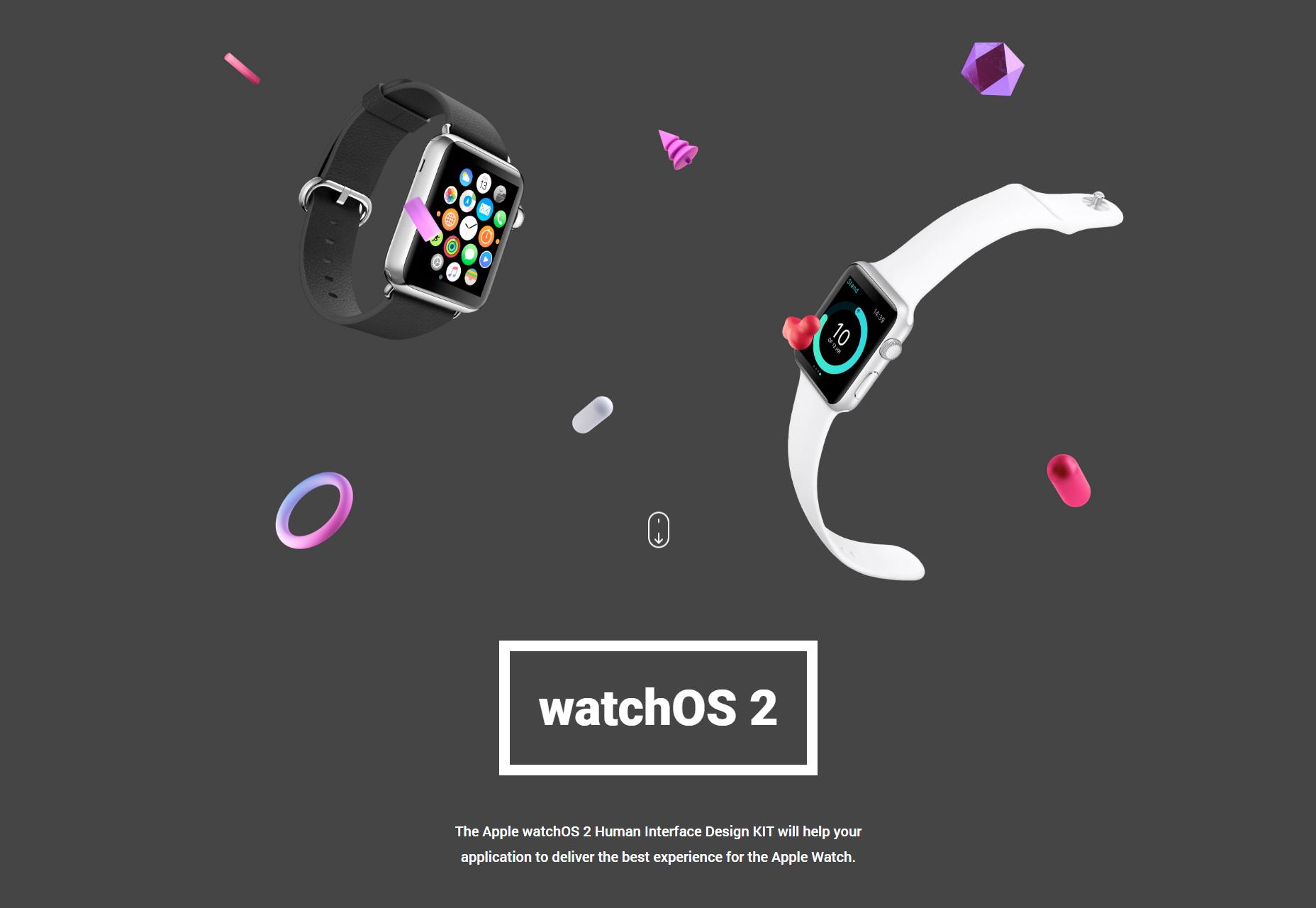 WatchOS2-käyttöliittymäsuunnittelupakkaus