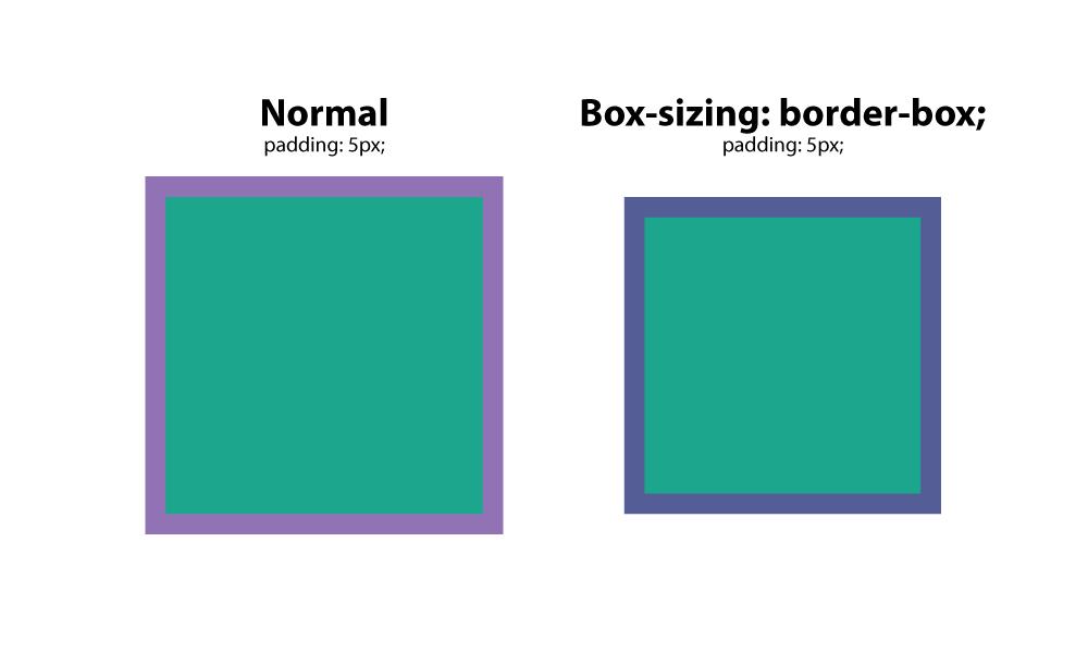 tamaño de caja