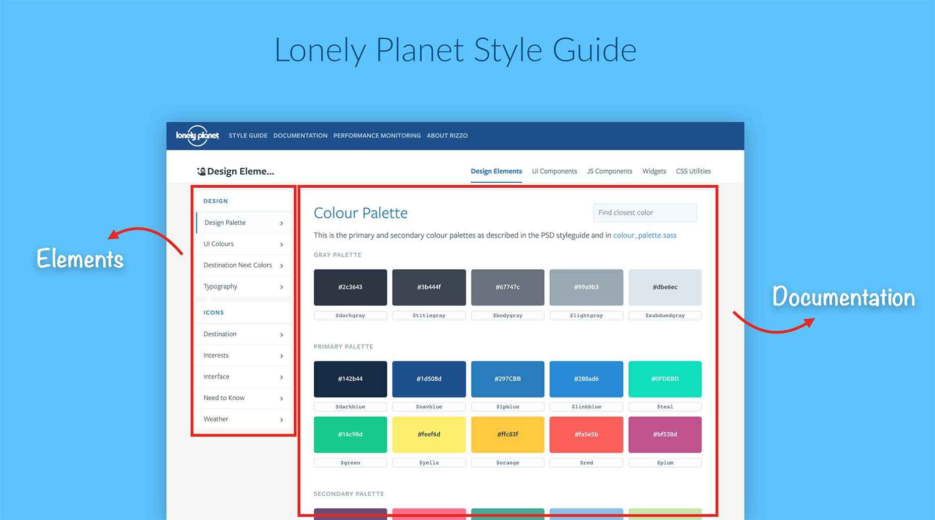 2-example-lonely-planet