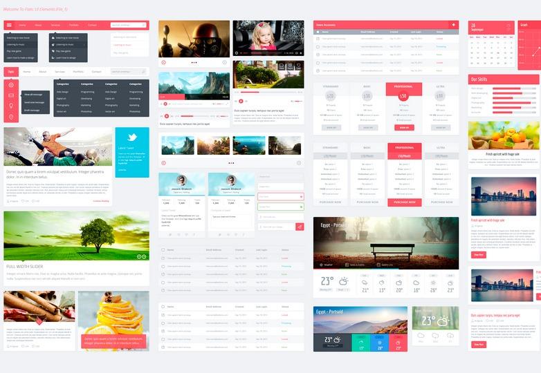 Flatic User Interface
