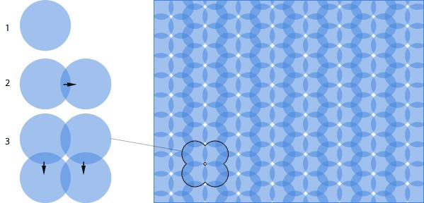 ejemplo de patrón creado a partir de la duplicación de una capa normal