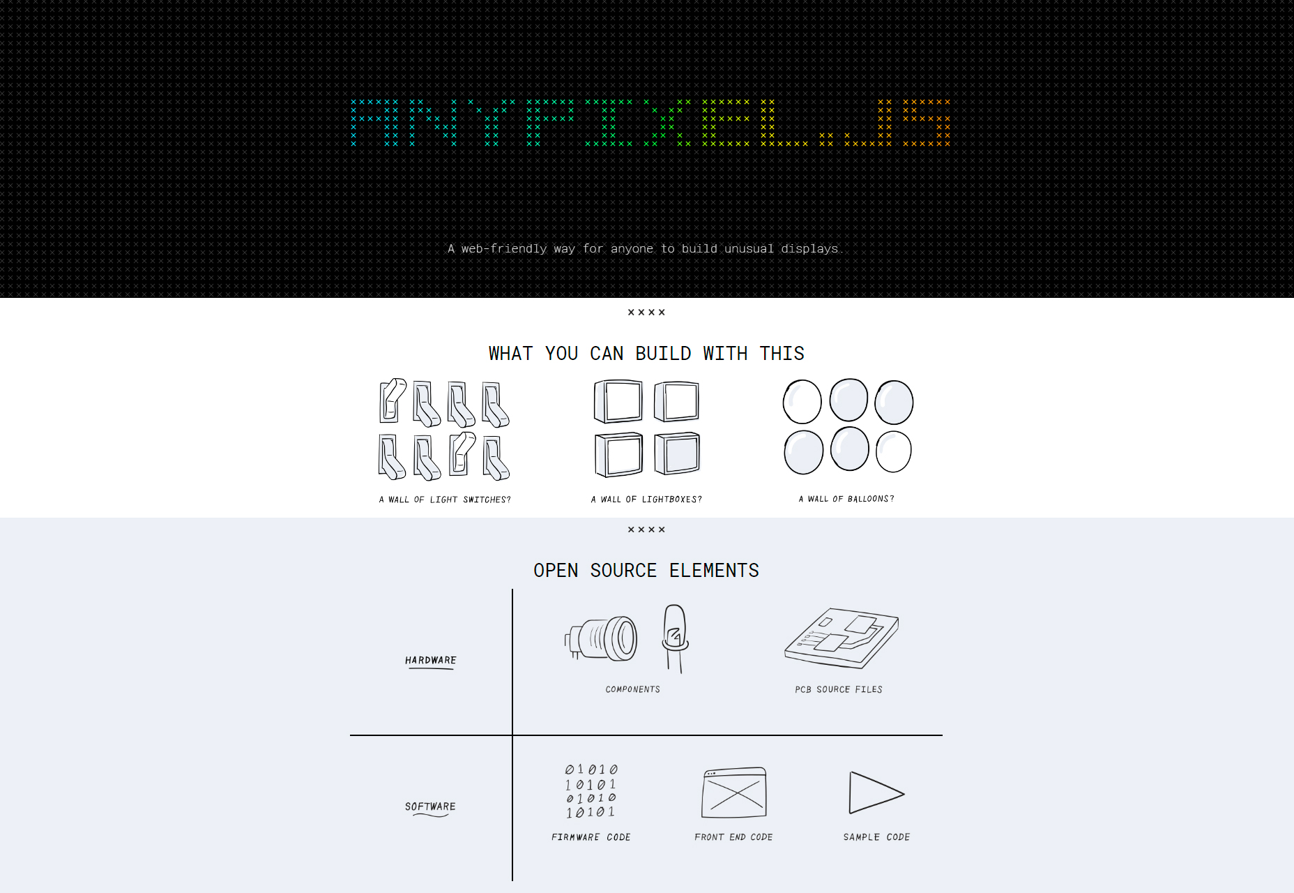 Anypixel.js: Software & Hardware Displays Framework