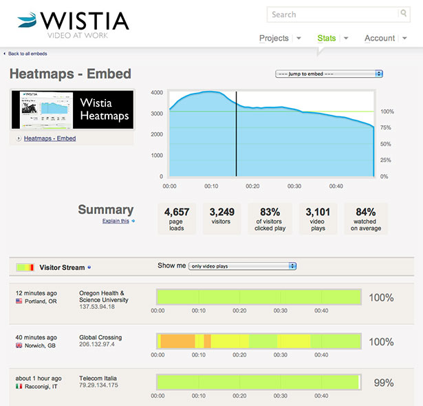 Interfaz de la aplicación Wistia
