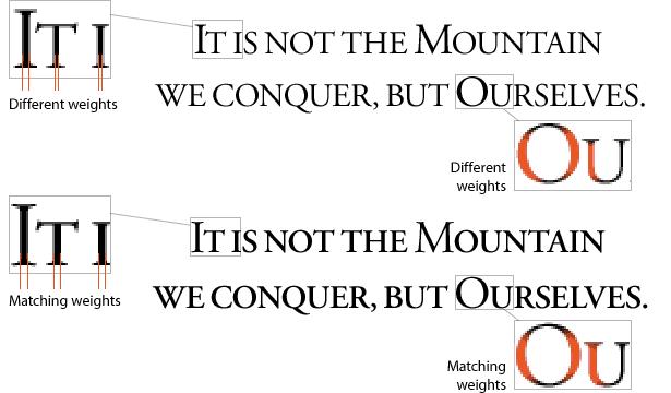 ejemplo de cómo hacer texto más pequeño agrega inconsistencias