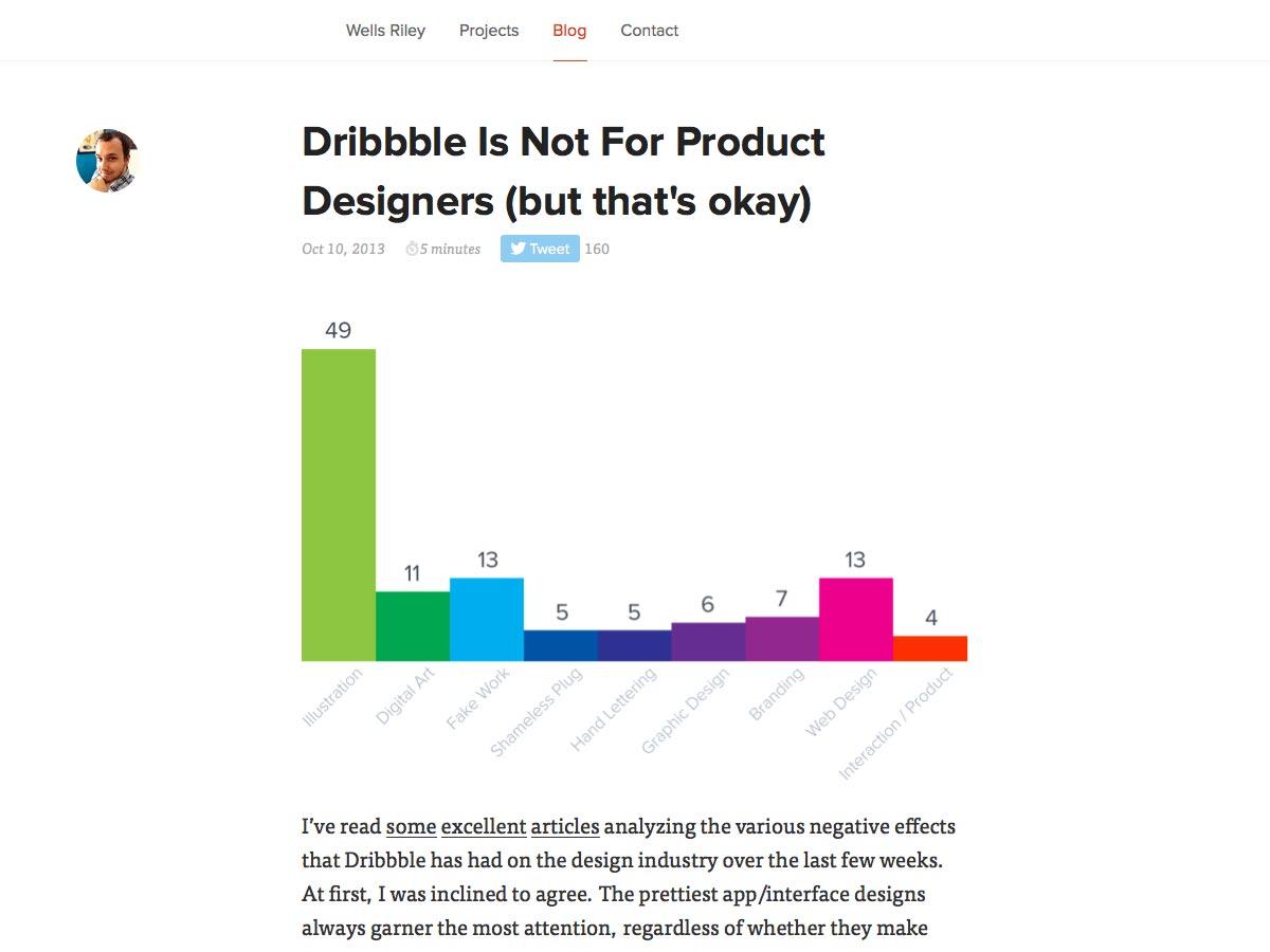 diseñadores de productos
