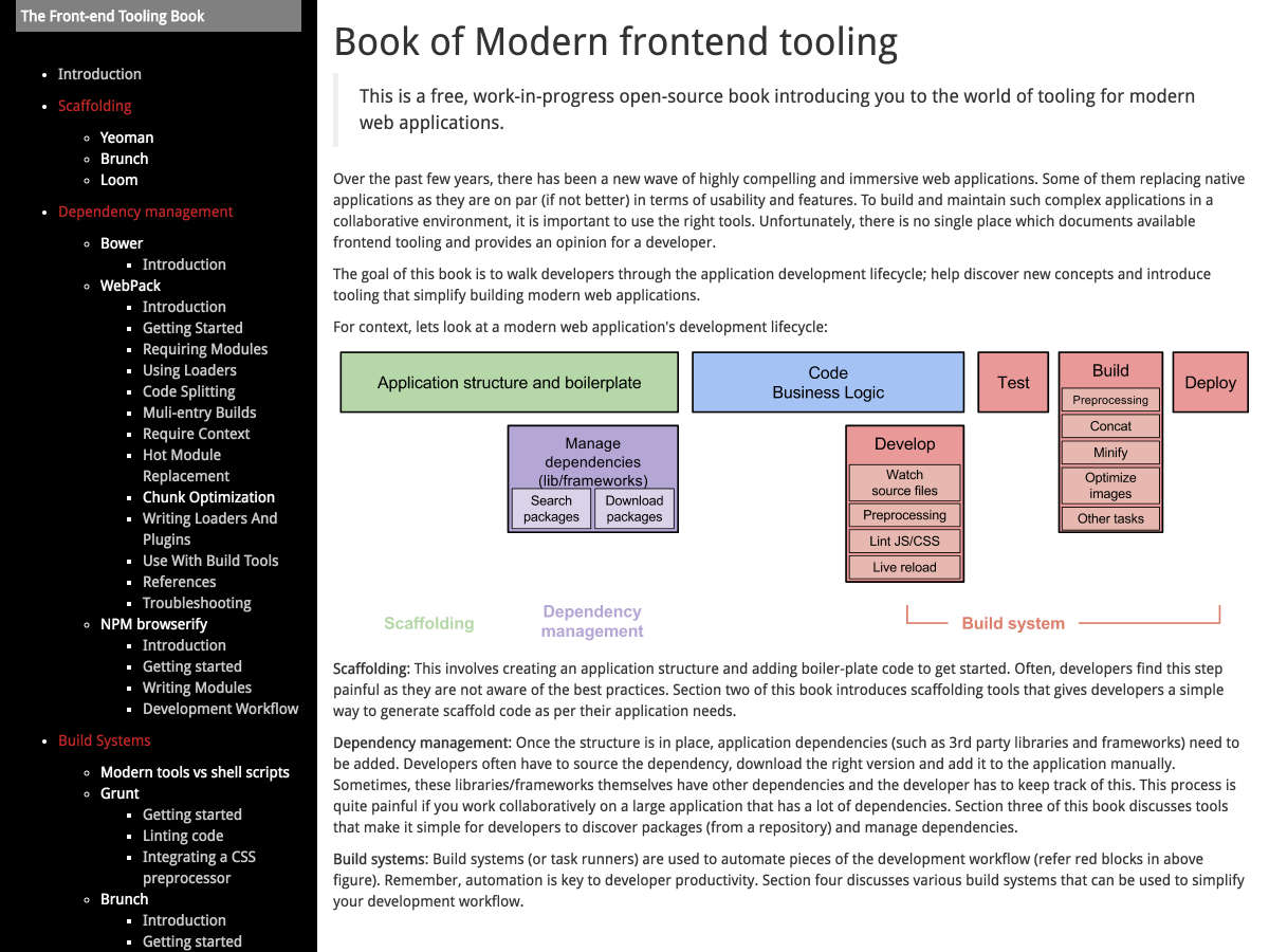 libro de herramientas frontend modernas