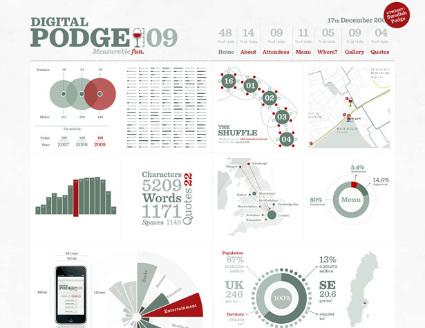 digitalpodge2009