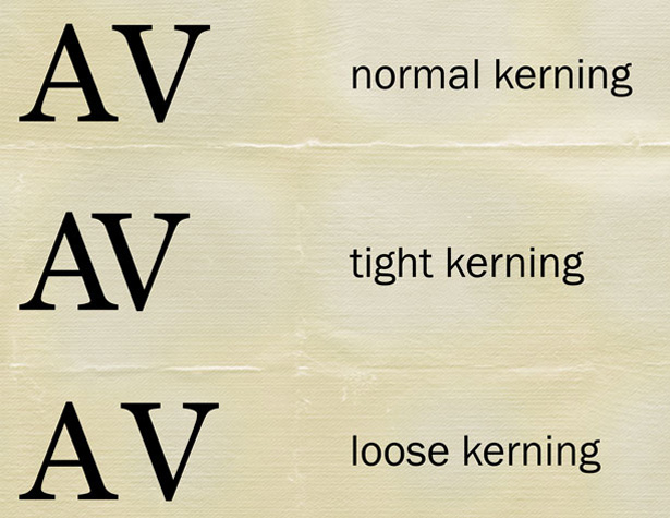 What is kerning