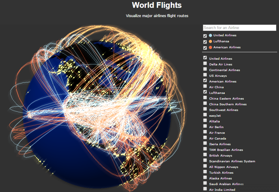PhiloGL: Data Visualization en Game Development WebGL Framework