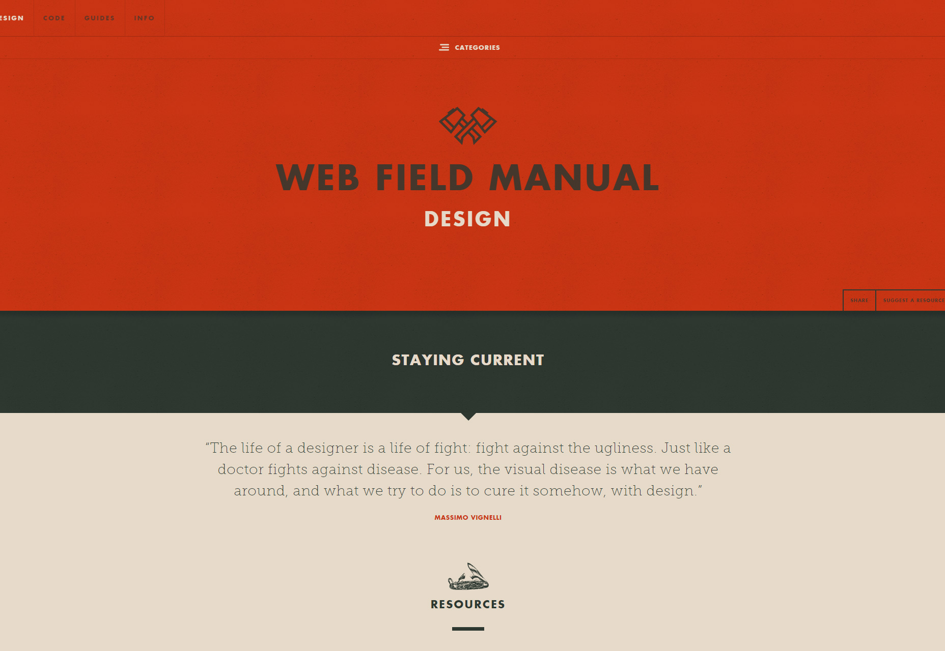Web Field Manual: een Curated Documenting-gerichte UX Design Resources List